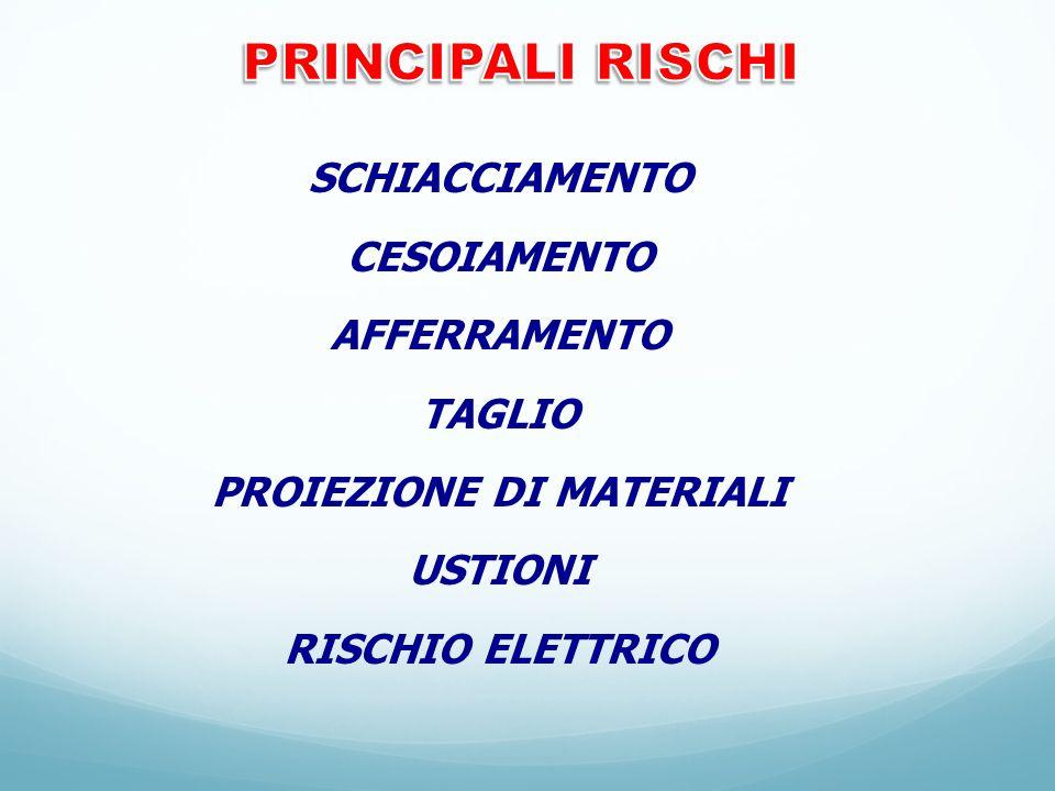 PROIEZIONE DI MATERIALI