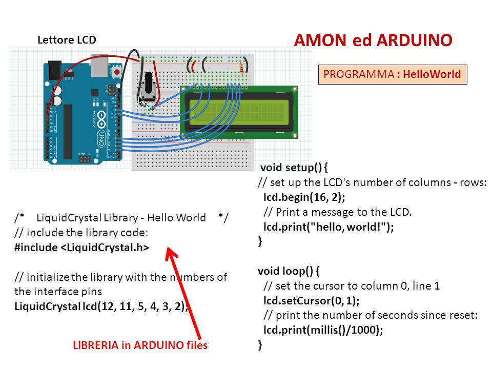 AMON ed ARDUINO Lettore LCD PROGRAMMA : HelloWorld void setup() {