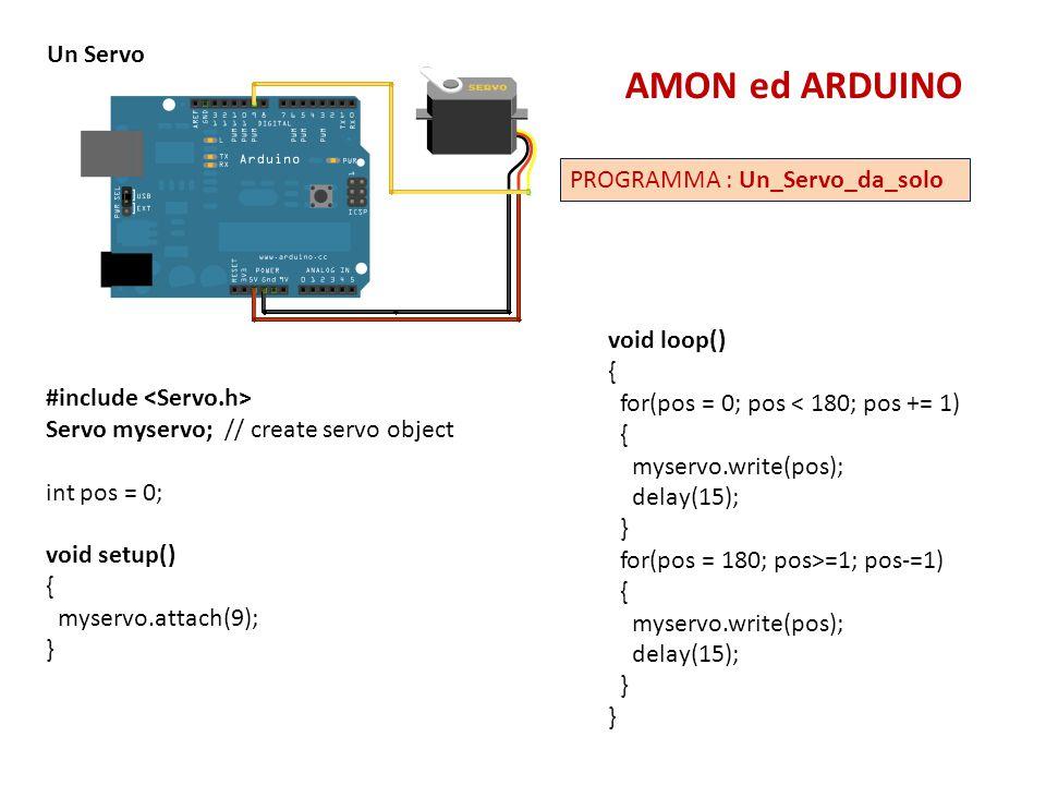 AMON ed ARDUINO Un Servo PROGRAMMA : Un_Servo_da_solo void loop() {