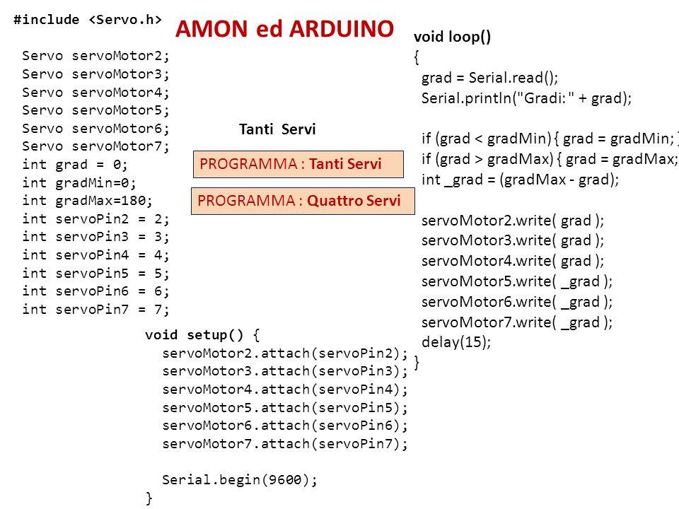 AMON ed ARDUINO void loop() { grad = Serial.read();