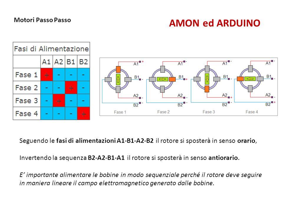 AMON ed ARDUINO Motori Passo Passo