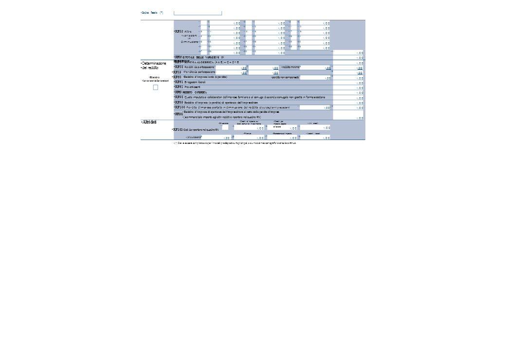 Altri dati RF55 Altre RF56 E) TOTALE DELLE VARIAZIONI IN DIMINUZIONE
