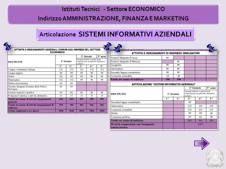 Istituti Tecnici - Settore ECONOMICO