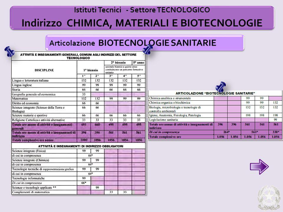 Indirizzo CHIMICA, MATERIALI E BIOTECNOLOGIE
