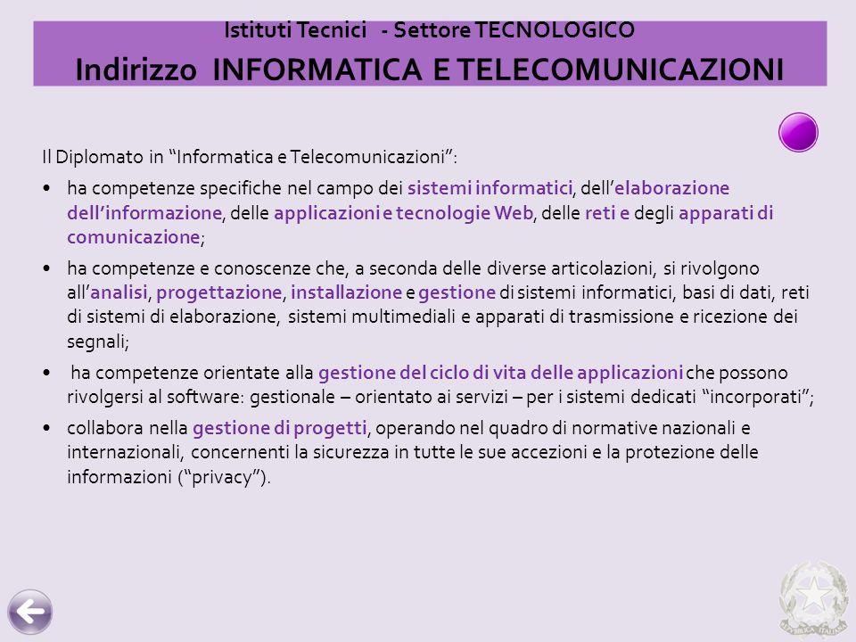Indirizzo INFORMATICA E TELECOMUNICAZIONI