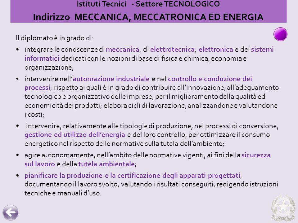 Indirizzo MECCANICA, MECCATRONICA ED ENERGIA
