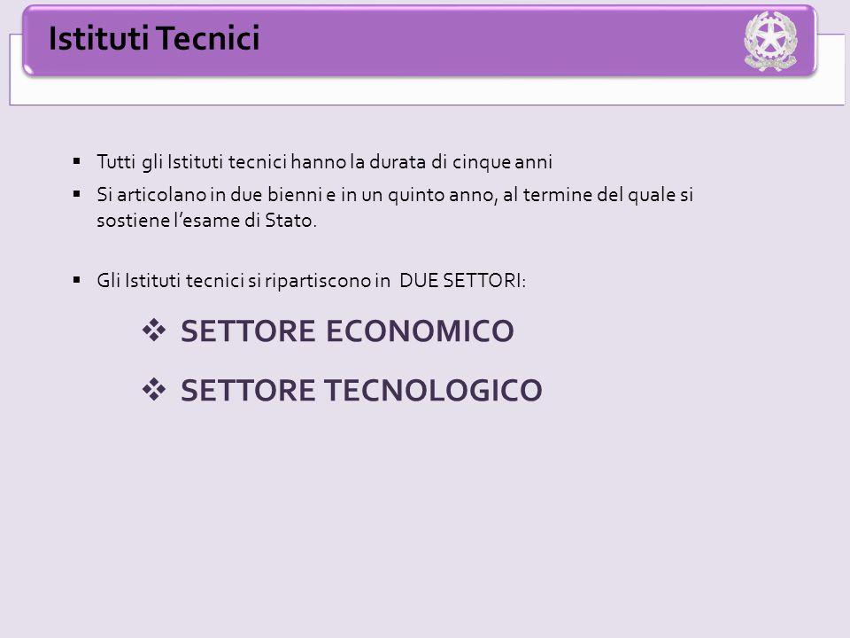 Istituti Tecnici SETTORE ECONOMICO SETTORE TECNOLOGICO