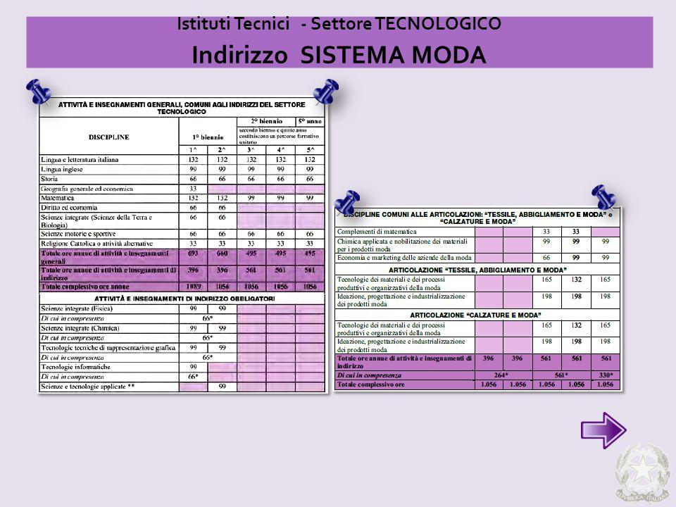Istituti Tecnici - Settore TECNOLOGICO Indirizzo SISTEMA MODA