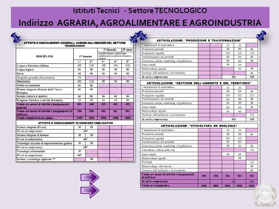 Indirizzo AGRARIA, AGROALIMENTARE E AGROINDUSTRIA