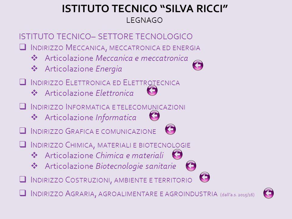ISTITUTO TECNICO SILVA RICCI