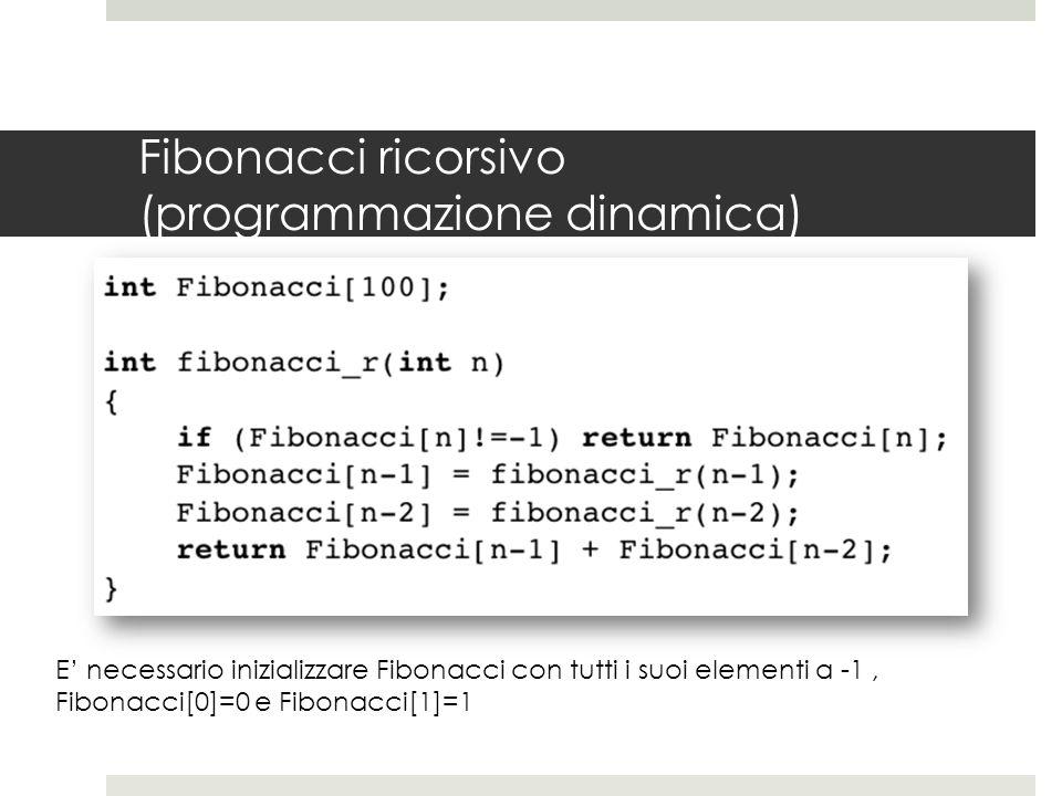 Fibonacci ricorsivo (programmazione dinamica)