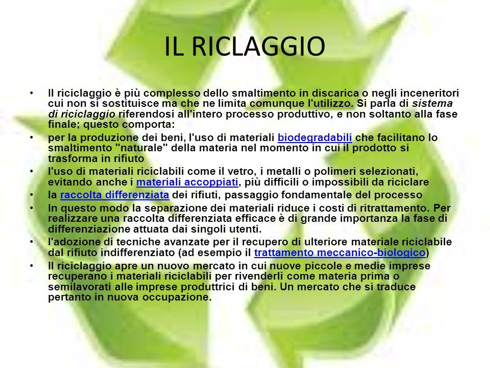 IL RICLAGGIO