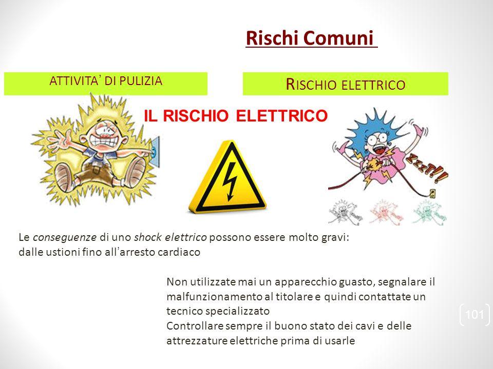 Rischi Comuni Rischio elettrico IL RISCHIO ELETTRICO