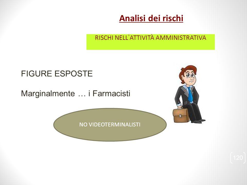 RISCHI NELL'ATTIVITÀ AMMINISTRATIVA