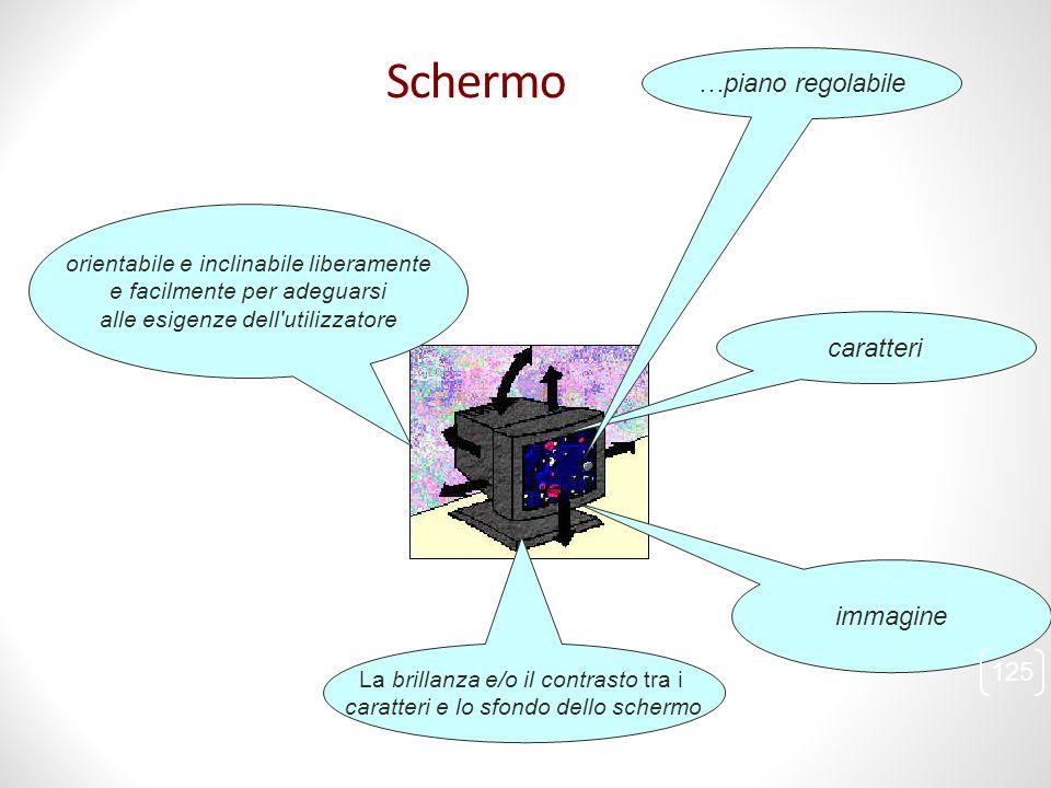 Schermo …piano regolabile caratteri immagine