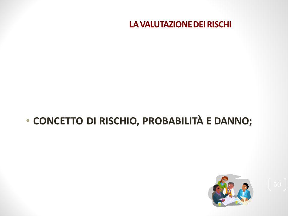 LA VALUTAZIONE DEI RISCHI CONCETTO DI RISCHIO, PROBABILITÀ E DANNO;