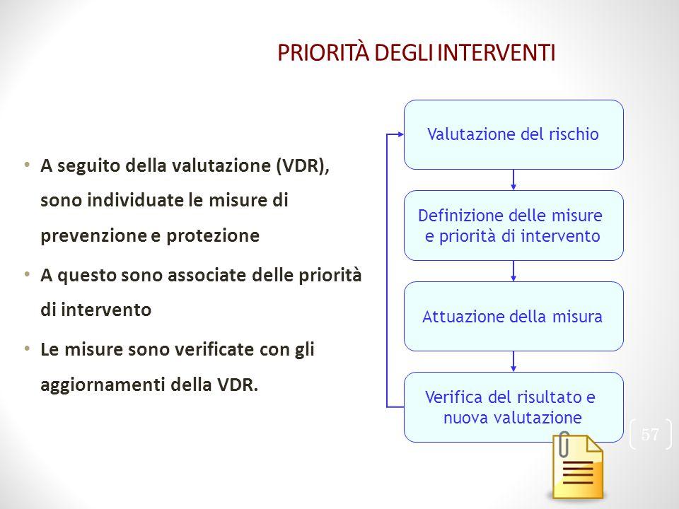 PRIORITÀ DEGLI INTERVENTI