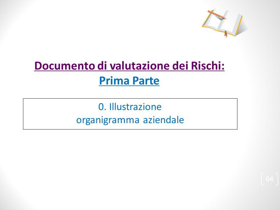 Documento di valutazione dei Rischi: