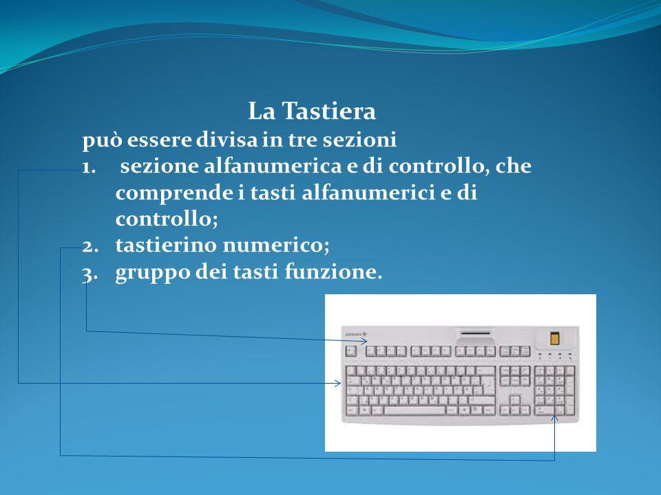 La Tastiera può essere divisa in tre sezioni
