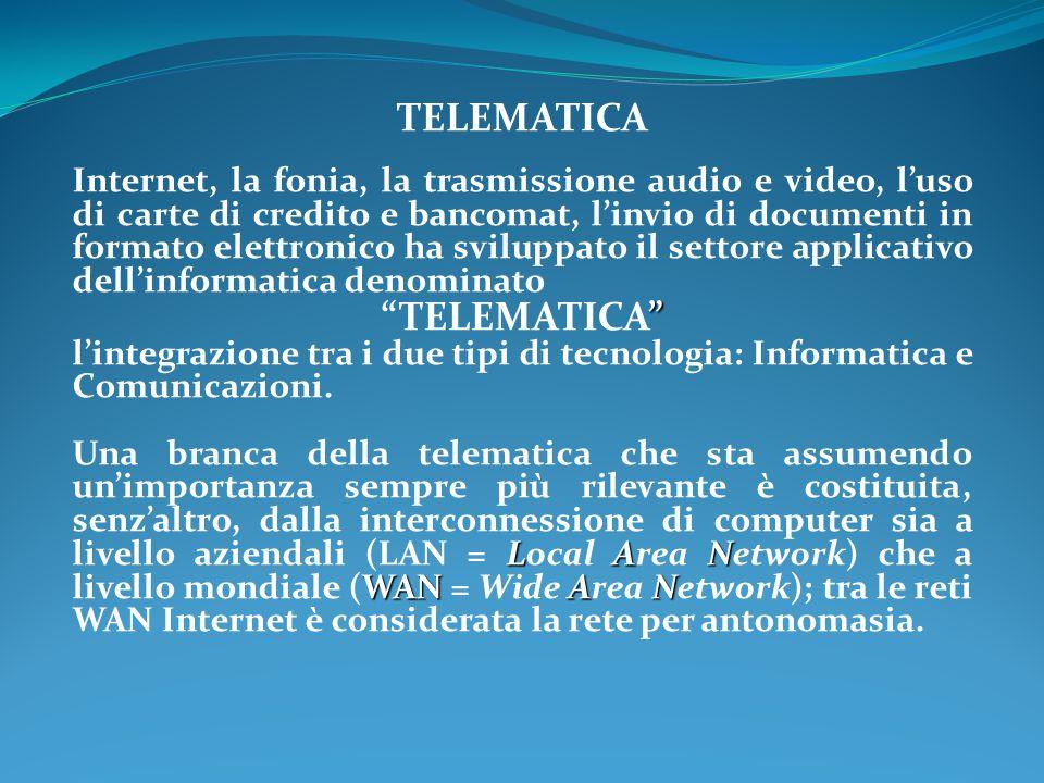 TELEMATICA TELEMATICA