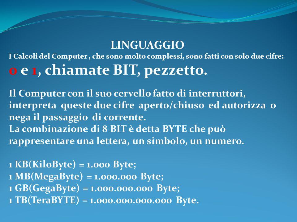 LINGUAGGIO I Calcoli del Computer , che sono molto complessi, sono fatti con solo due cifre: 0 e 1, chiamate BIT, pezzetto.