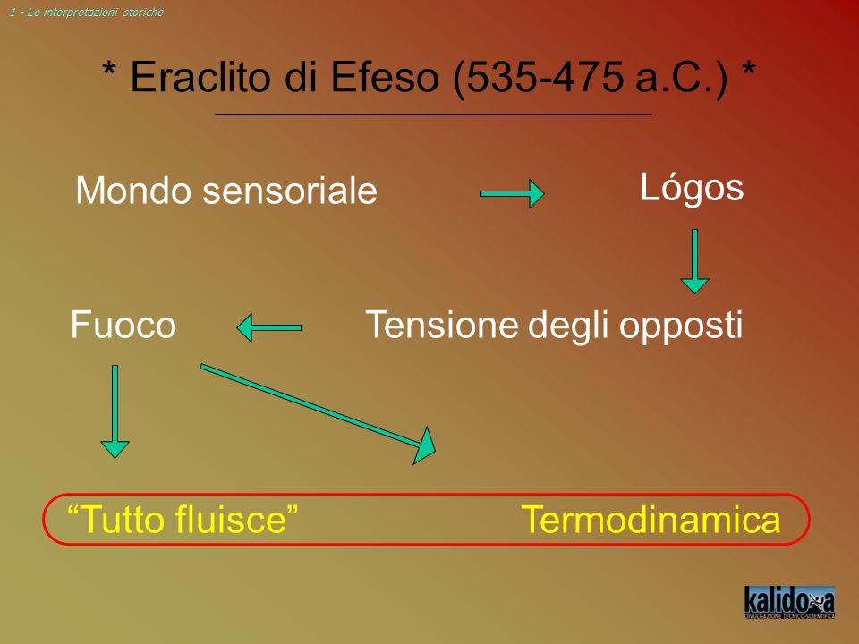 * Eraclito di Efeso (535-475 a.C.) *