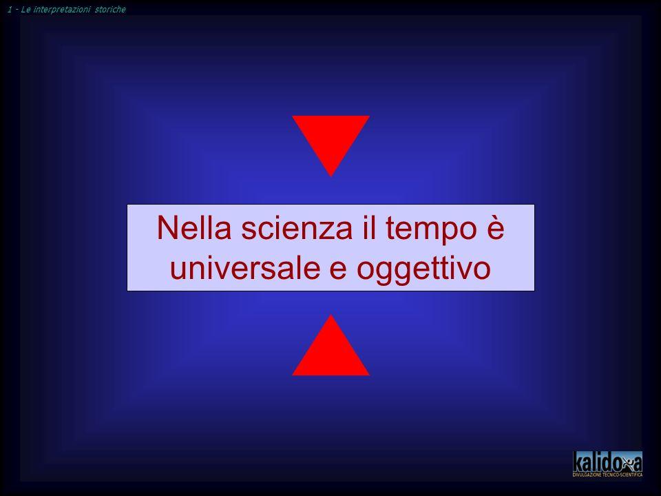 Nella scienza il tempo è universale e oggettivo