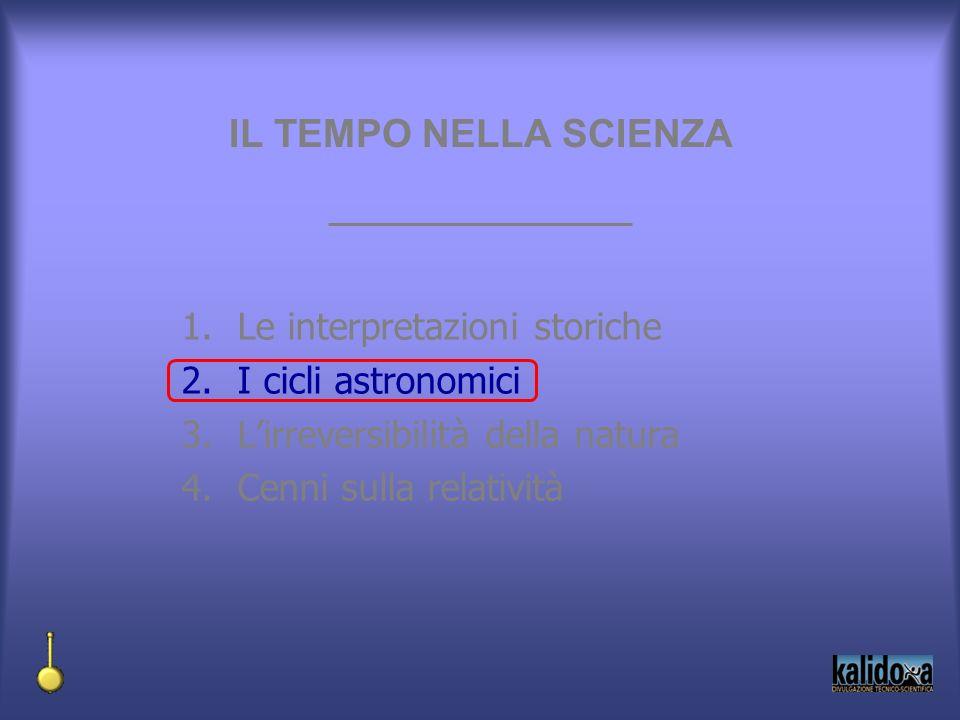IL TEMPO NELLA SCIENZA Le interpretazioni storiche I cicli astronomici