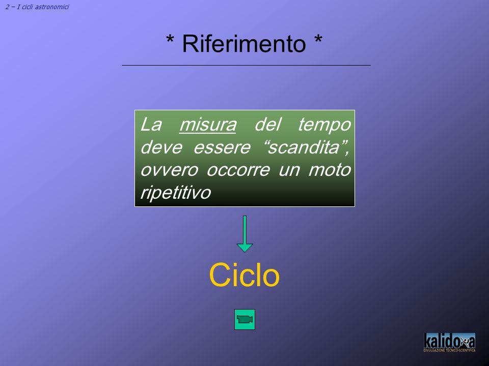 2 – I cicli astronomici* Riferimento * La misura del tempo deve essere scandita , ovvero occorre un moto ripetitivo.