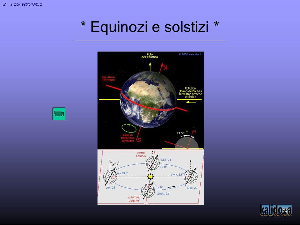 2 – I cicli astronomici * Equinozi e solstizi *