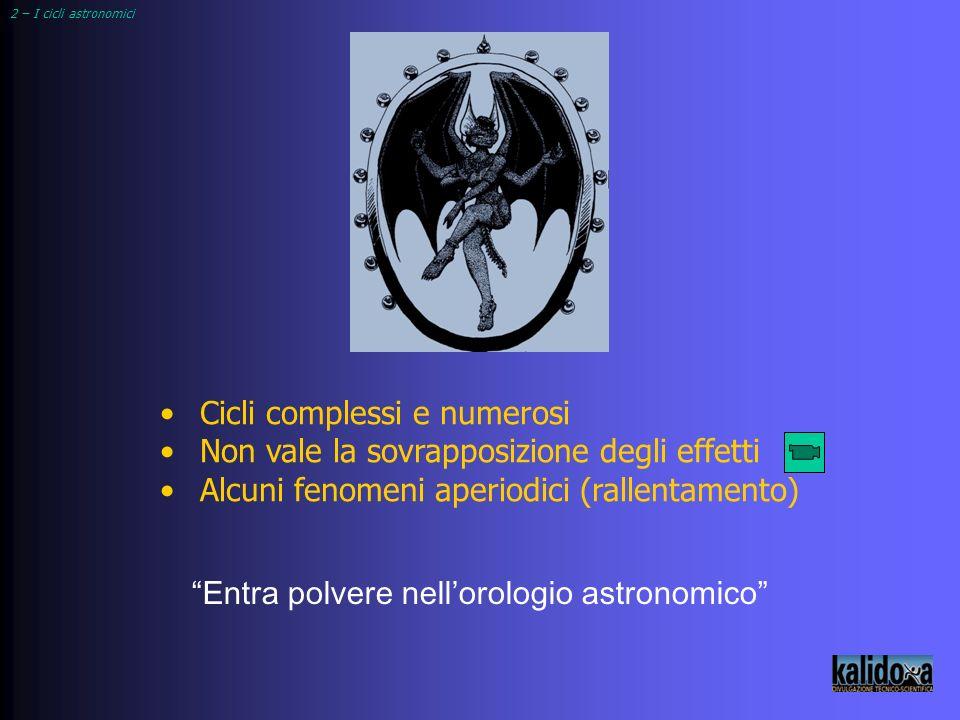 Entra polvere nell'orologio astronomico