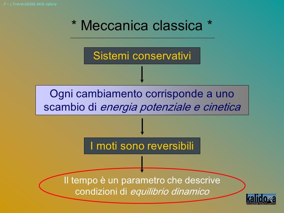 * Meccanica classica * Sistemi conservativi