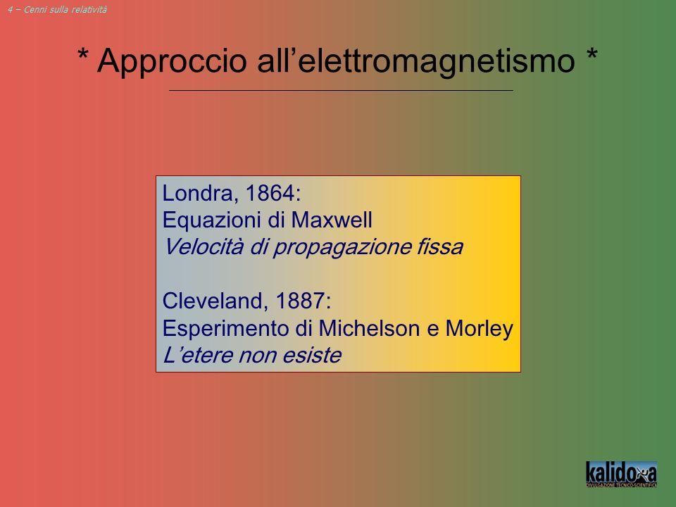 * Approccio all'elettromagnetismo *