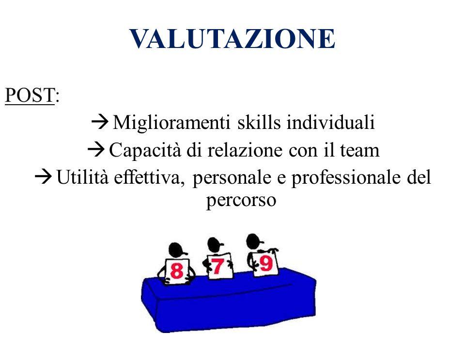 VALUTAZIONE POST: Miglioramenti skills individuali