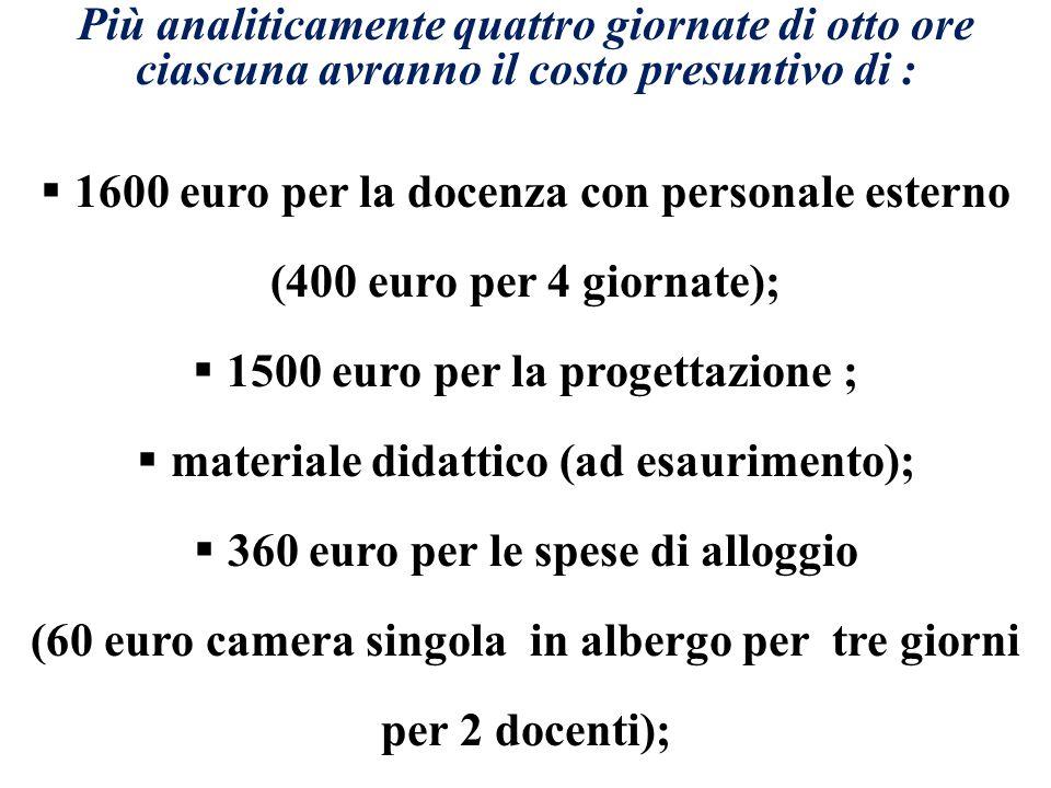 1500 euro per la progettazione ; materiale didattico (ad esaurimento);