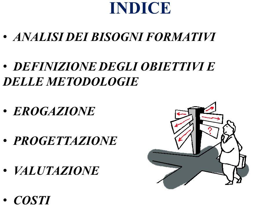 INDICE ANALISI DEI BISOGNI FORMATIVI DEFINIZIONE DEGLI OBIETTIVI E