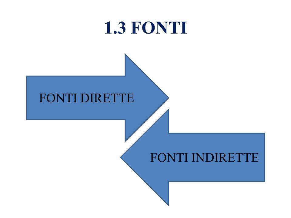 1.3 FONTI FONTI DIRETTE FONTI INDIRETTE