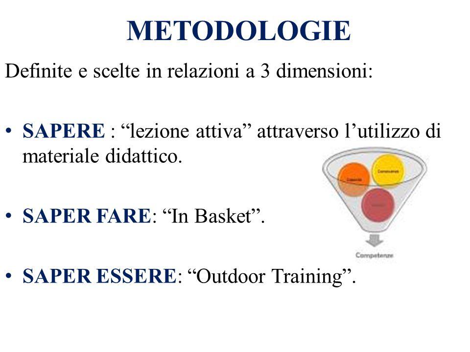 METODOLOGIE Definite e scelte in relazioni a 3 dimensioni: