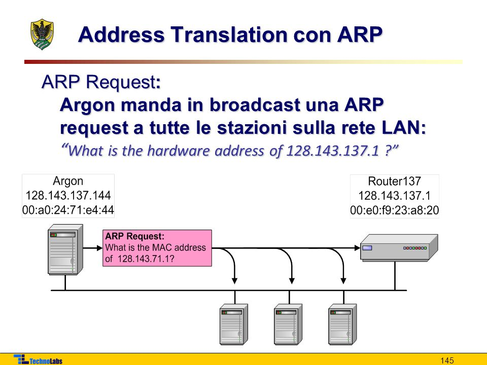 Address Translation con ARP