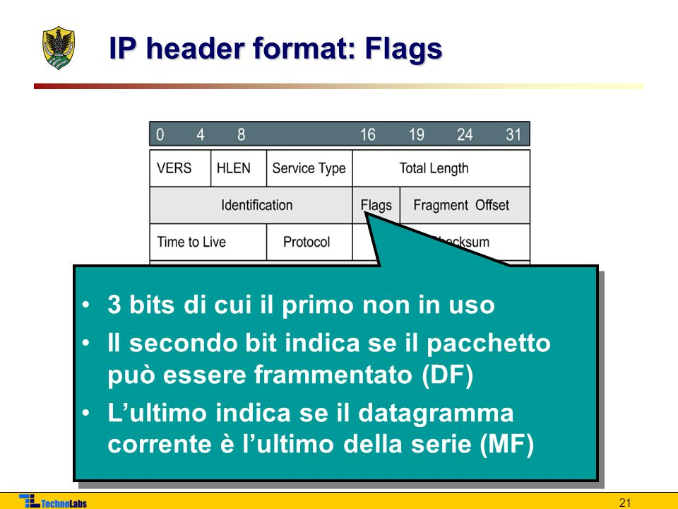 IP header format: Flags