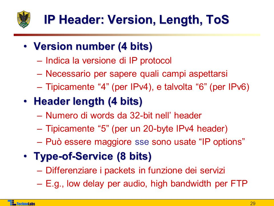 IP Header: Version, Length, ToS