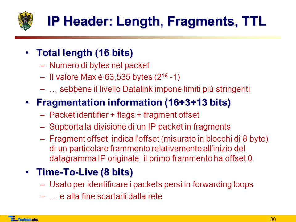 IP Header: Length, Fragments, TTL