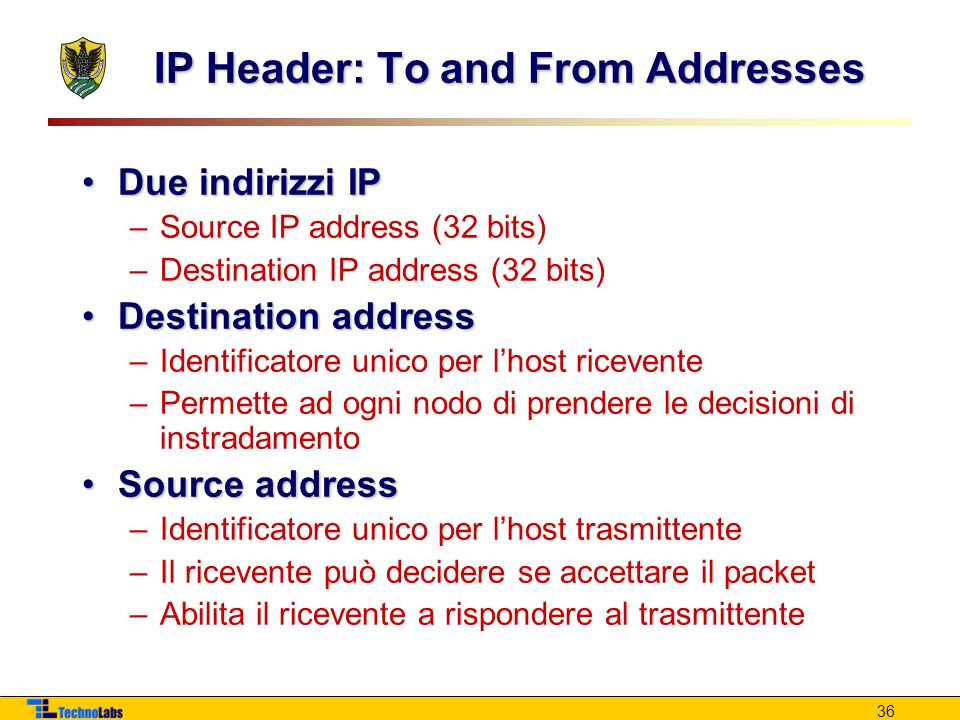 IP Header: To and From Addresses