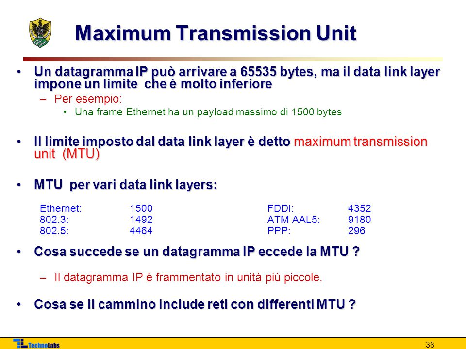 Maximum Transmission Unit