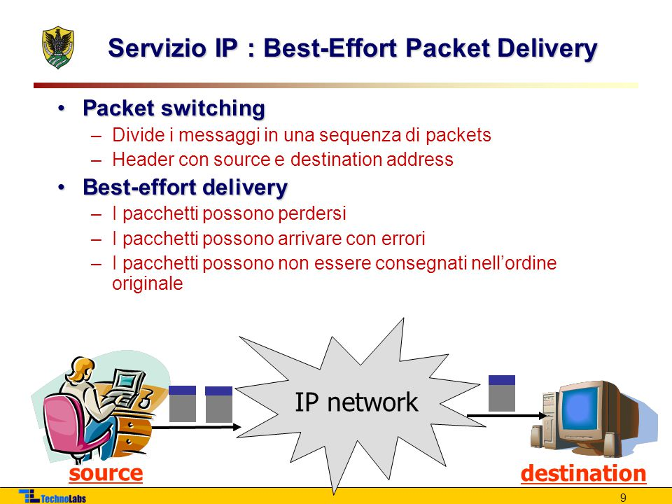 Servizio IP : Best-Effort Packet Delivery