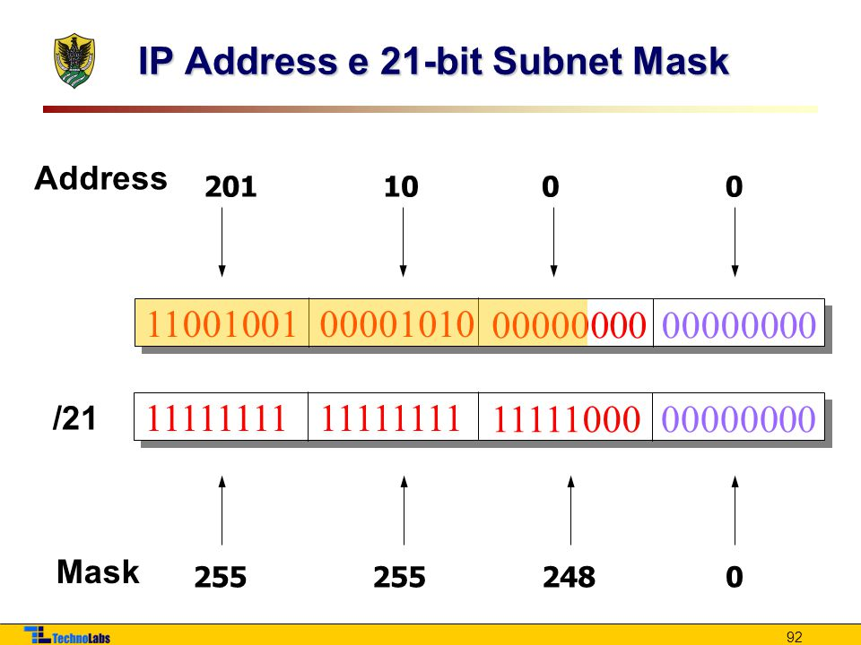 IP Address e 21-bit Subnet Mask