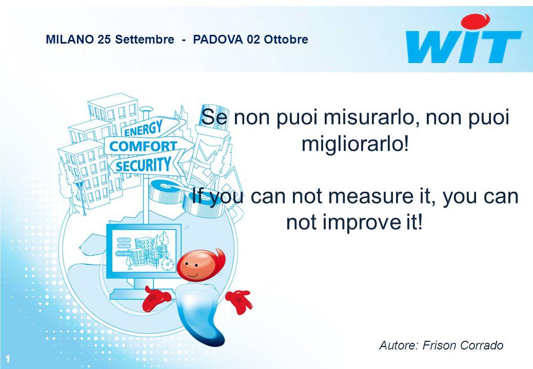 Se non puoi misurarlo, non puoi migliorarlo!