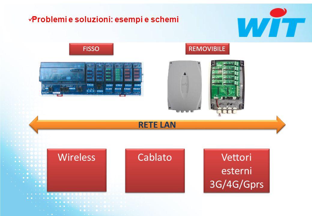 Vettori esterni 3G/4G/Gprs