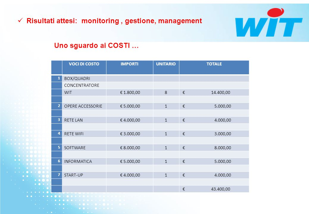 Risultati attesi: monitoring , gestione, management