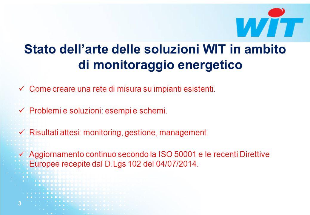 Stato dell'arte delle soluzioni WIT in ambito di monitoraggio energetico